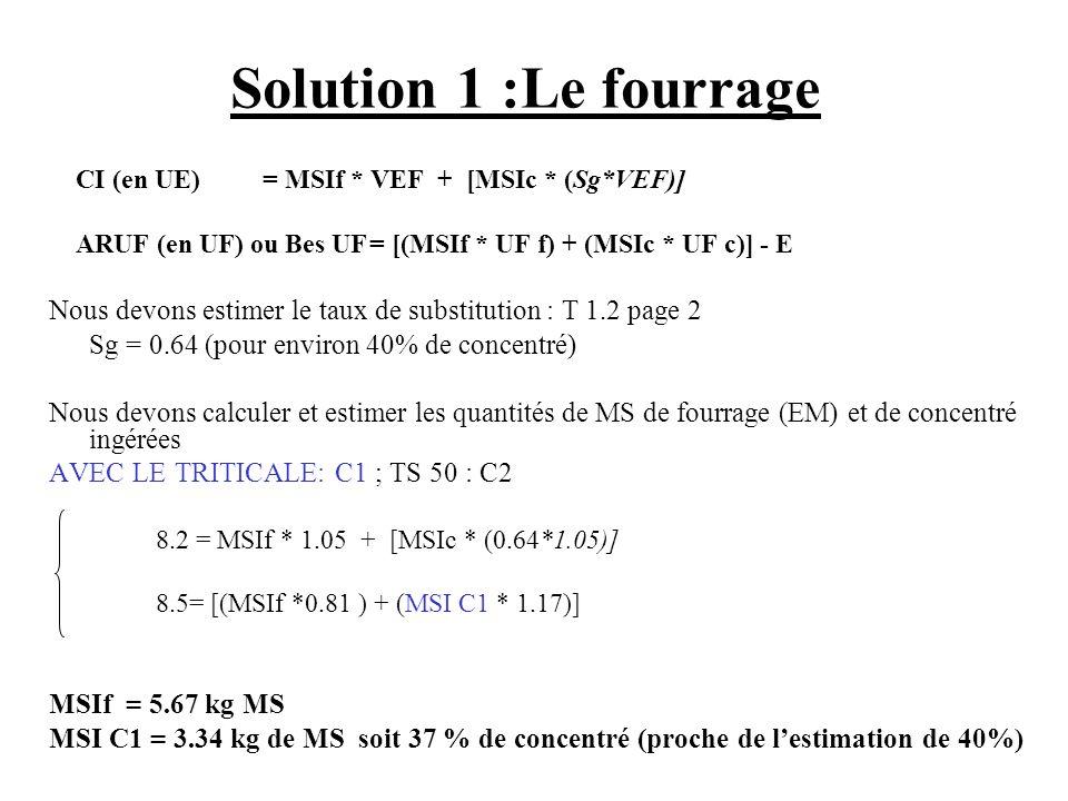 Solution 1 :Le fourrage CI (en UE) = MSIf * VEF + [MSIc * (Sg*VEF)] ARUF (en UF) ou Bes UF = [(MSIf * UF f) + (MSIc * UF c)] - E.